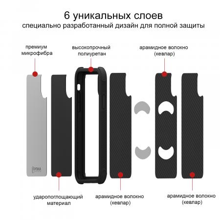 Противоударный Чехол Pitaka MagEZ Case PRO для iPhone X (10) черно-серый в полоску , кевлар (арамид)